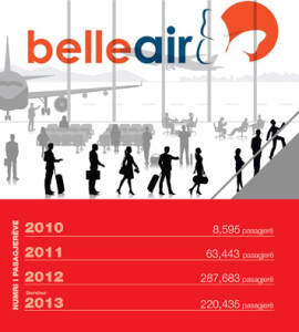 belleair-kosova-1